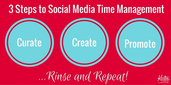 social media management time schema